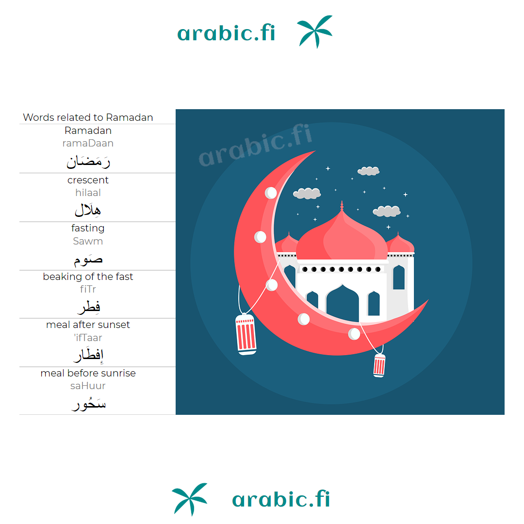 Arabic Words And Phrases During Ramadan Learn Arabic